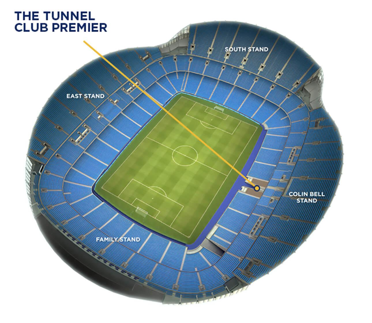 Manchester City Hospitality The Tunnel Club Etihad Stadium